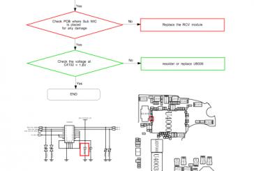 Schematics and Service Manual-A800F-J110H-J710F-G925F
